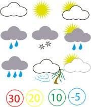 Estaci�n Meteorol�gica Tigre