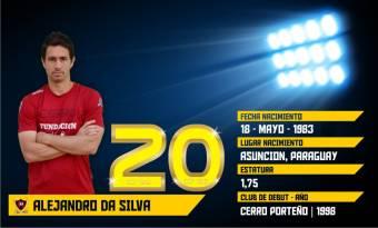 Alejandro Da Silva