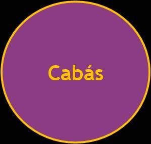 Cab�s