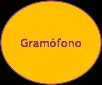 Gram�fono